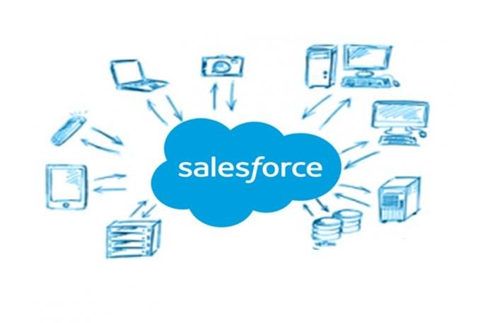 salesforce development overview