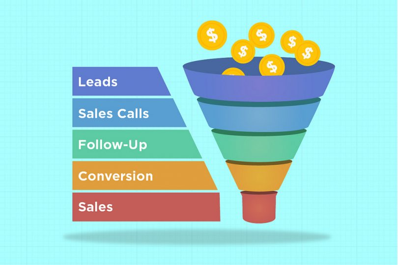 Sales Funnels Are Important